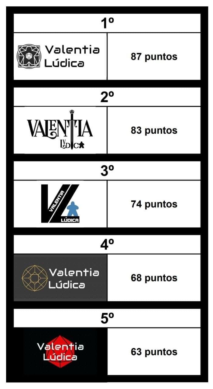 resultados votacion logos
